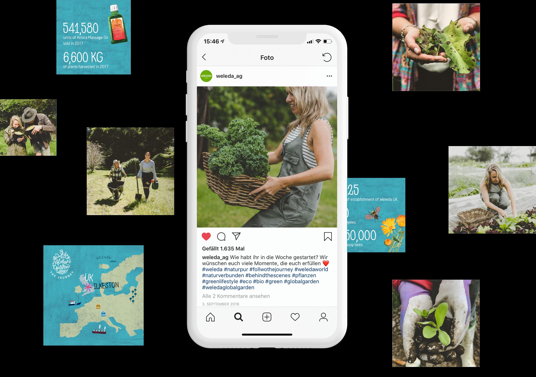pascher-heinz-weleda-global-garden-social-media